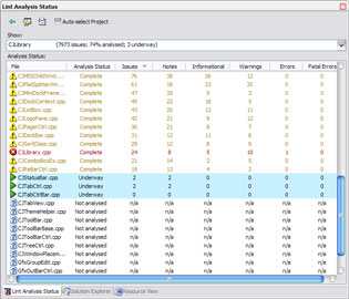 The Analysis Status Display now indicates the highest issue level found in each file and project