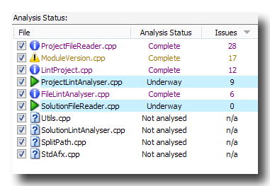 The Analysis Status Display shows the state of the analysis as it progresses